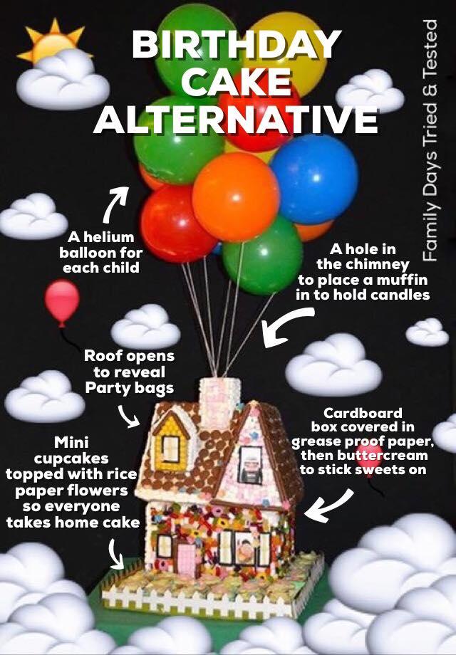 Birthday ideas - birthday cake alternative