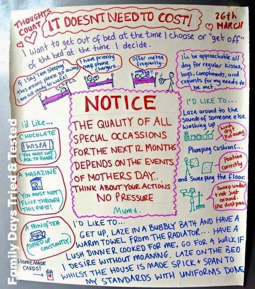 Mother's Day Notice